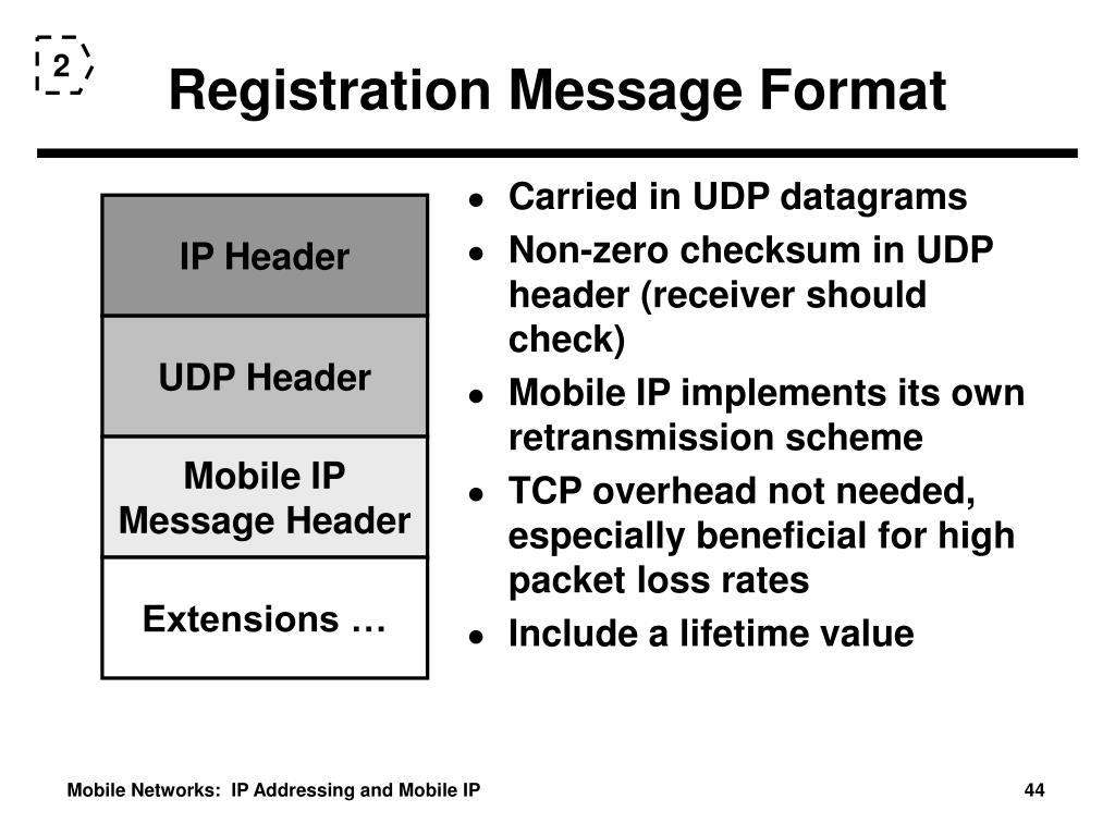 Registration Message Format