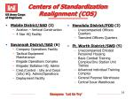 centers of standardization realignment cos16