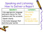 speaking and listening how to deliver a report133