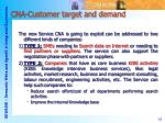 cna customer target and demand