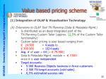 value based pricing scheme31