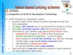 value based pricing scheme32