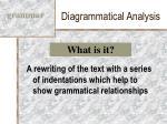 diagrammatical analysis