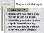 diagrammatical analysis7