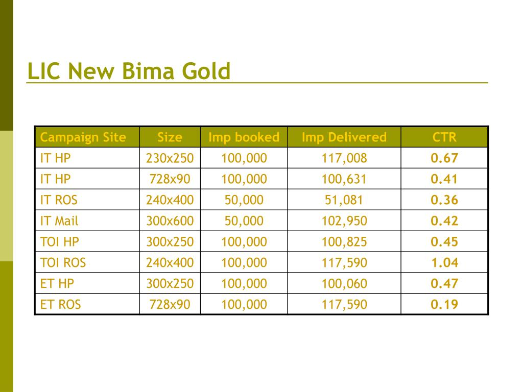 LIC New Bima Gold