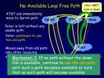 no available loop free path