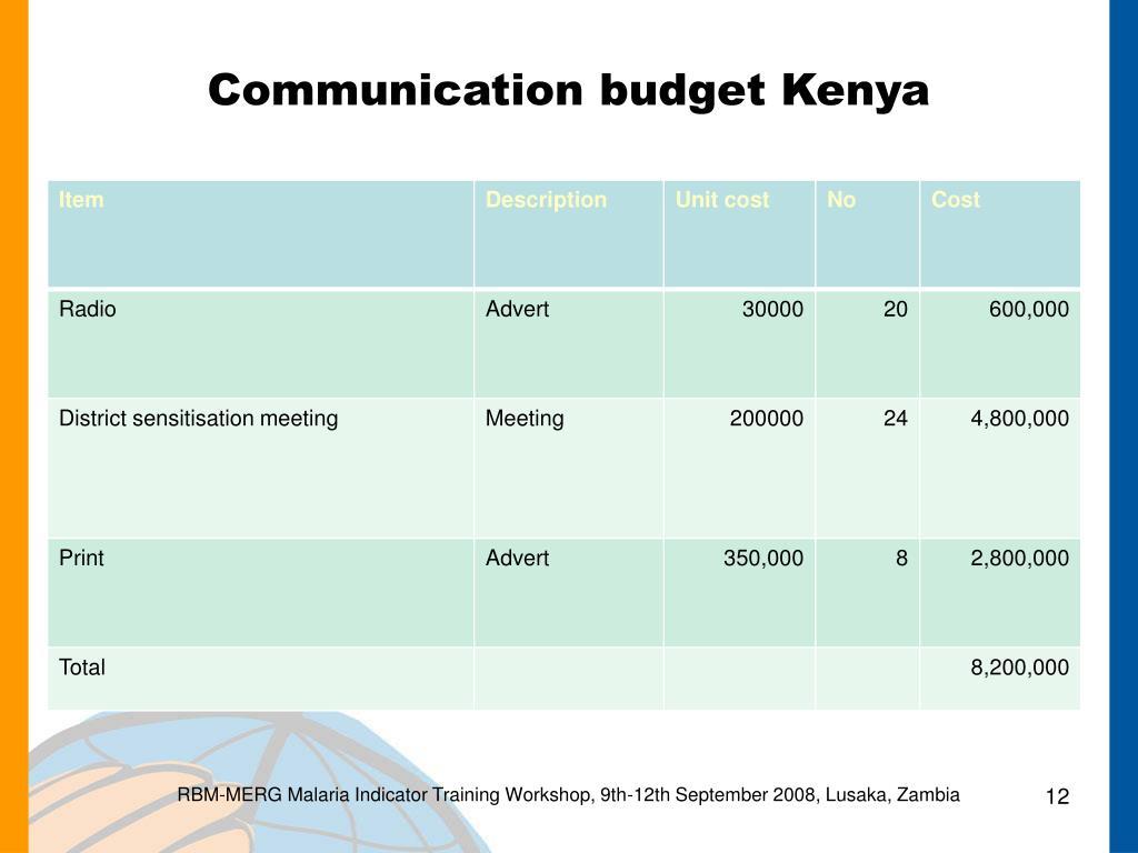 Communication budget Kenya