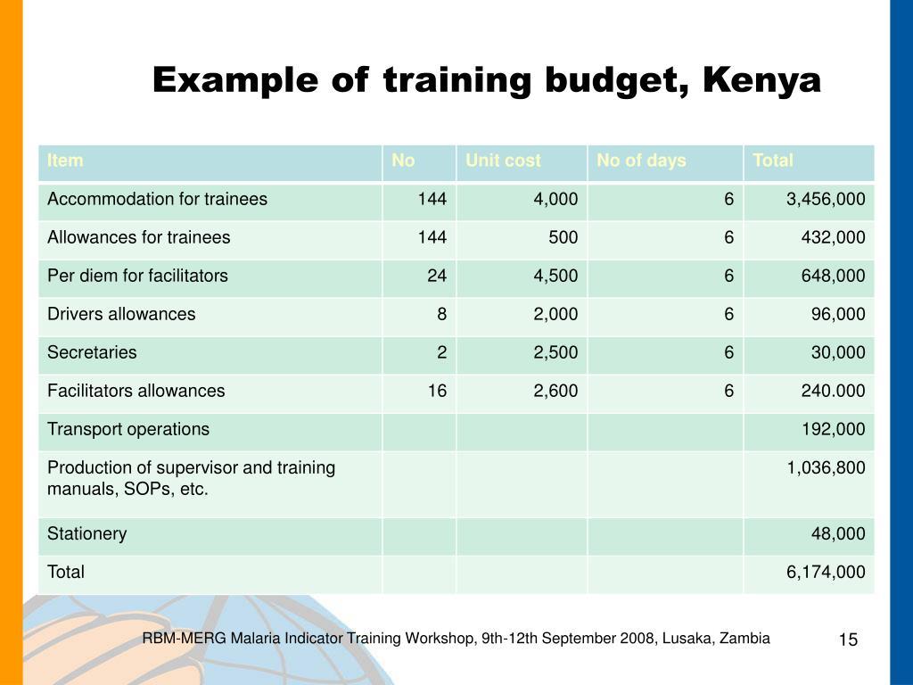 Example of training budget, Kenya