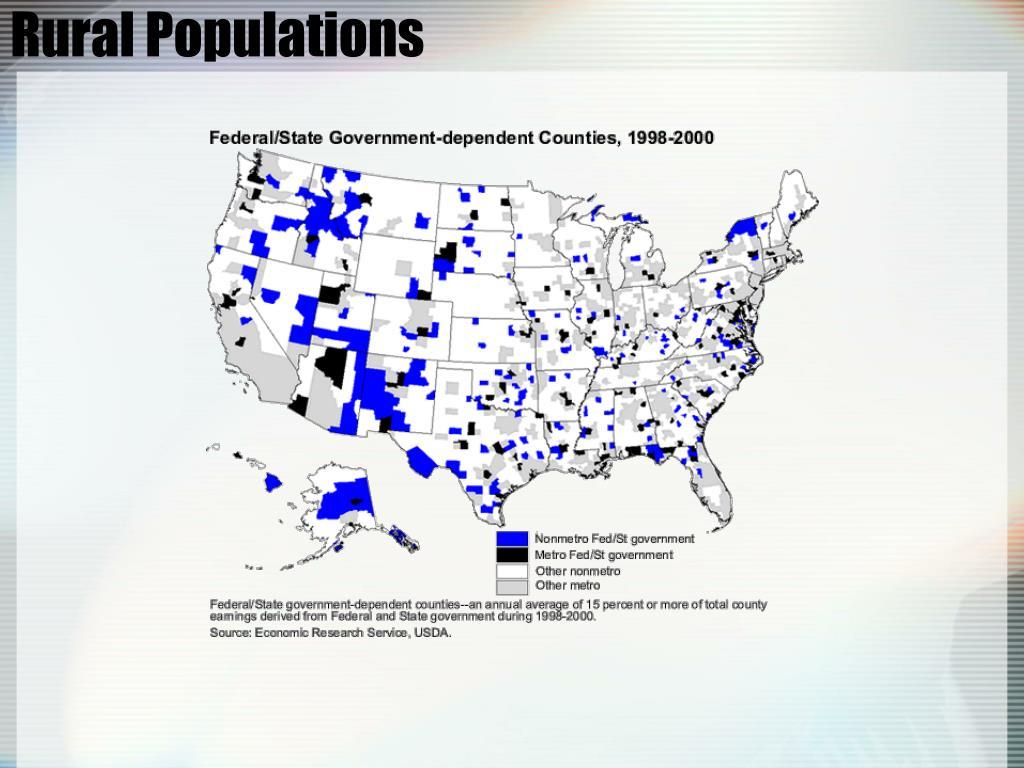 Rural Populations