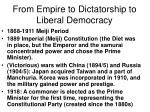 from empire to dictatorship to liberal democracy