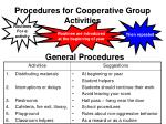 procedures for cooperative group activities