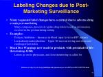 labeling changes due to post marketing surveillance