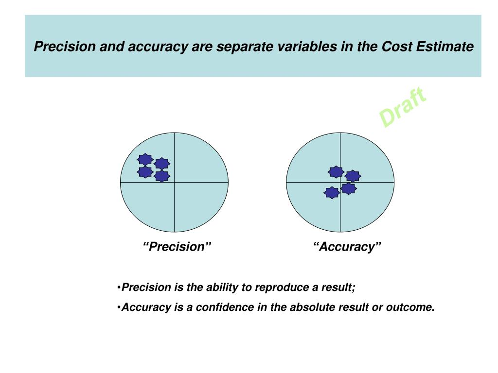 Precision and accuracy are separate variables in the Cost Estimate