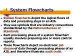 system flowcharts