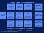 kelley s 1967 covariation theory8