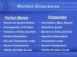 market structures23