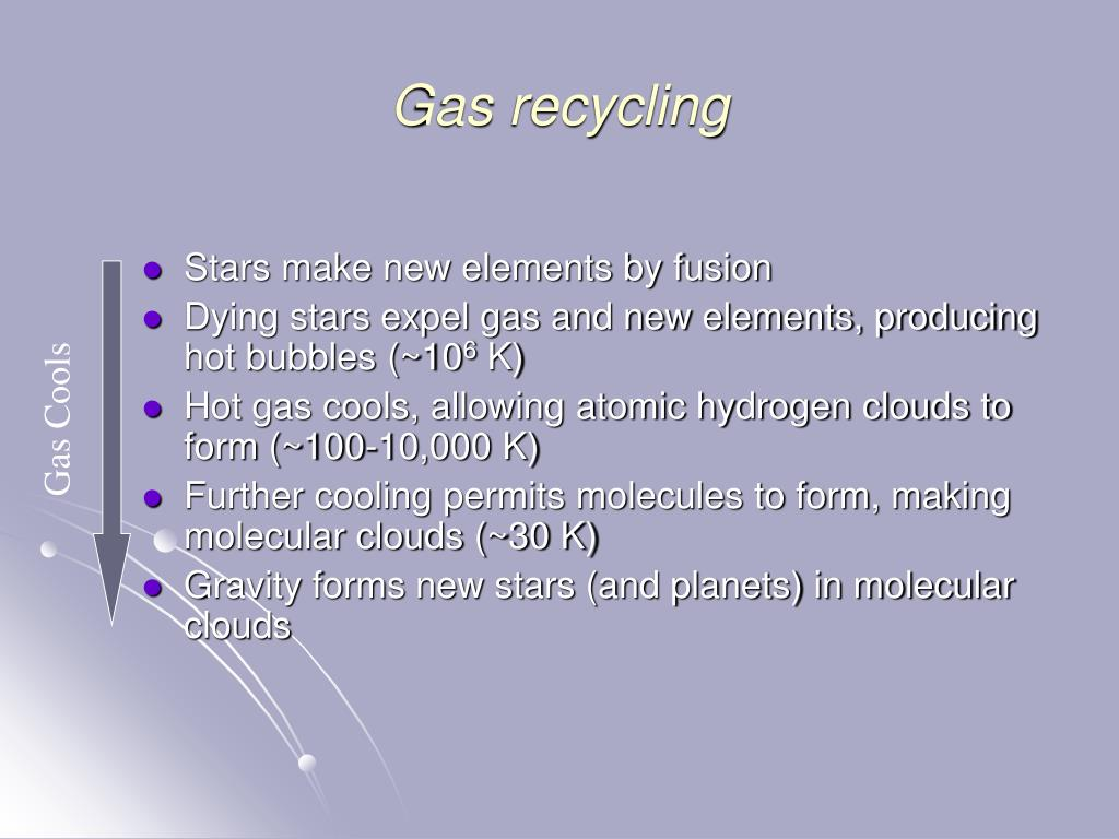 Gas recycling