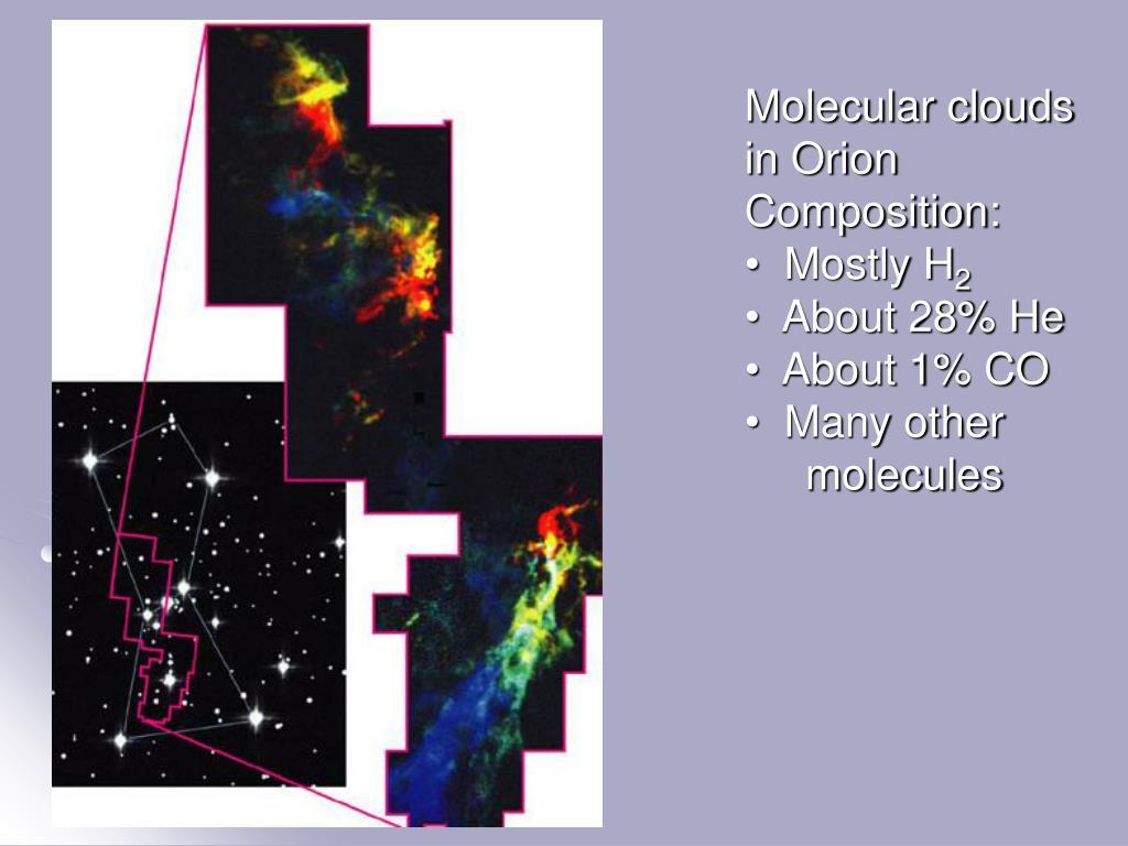 Molecular clouds in Orion