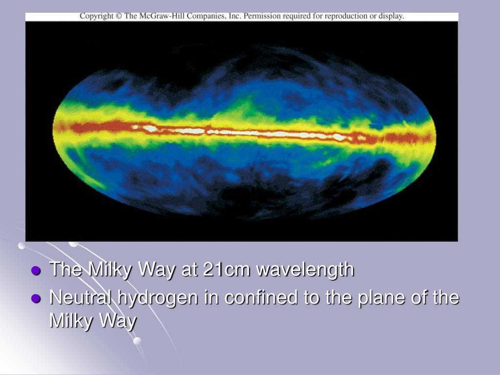 The Milky Way at 21cm wavelength
