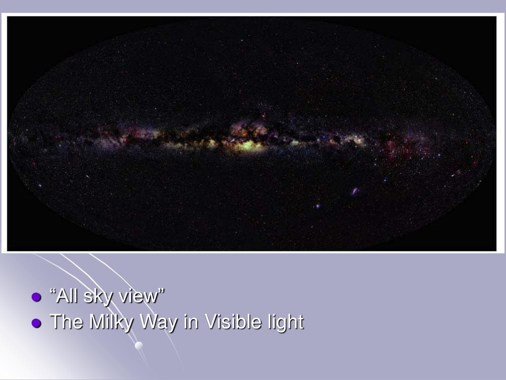 """""""All sky view"""""""