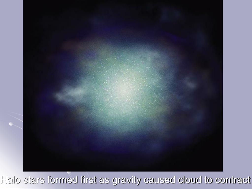 Halo stars formed first as gravity caused cloud to contract