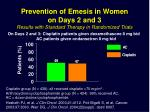 prevention of emesis in women on days 2 and 3 results with standard therapy in randomized trials