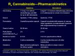 r x cannabinoids pharmacokinetics