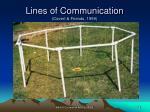 lines of communication cavert friends 1999