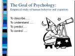 the goal of psychology empirical study of human behavior and cognition