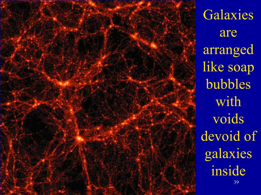 Galaxies are arranged like soap bubbles with voids devoid of galaxies inside