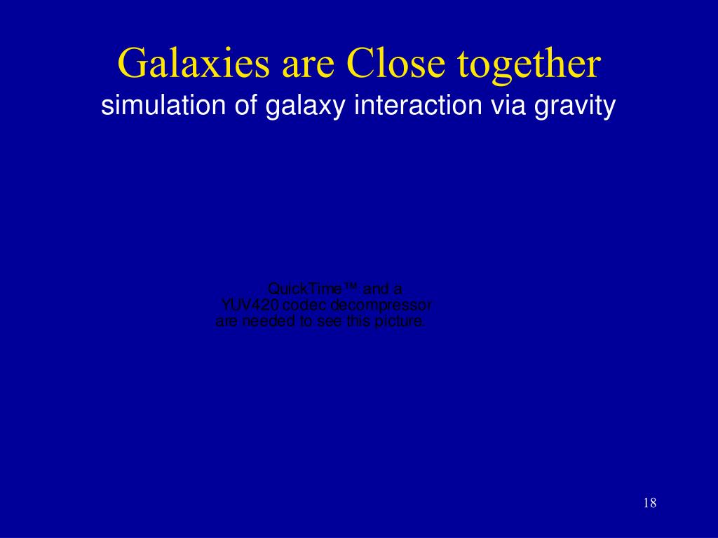 Galaxies are Close together