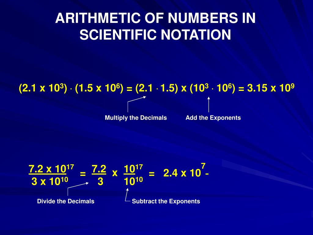 ARITHMETIC OF NUMBERS IN