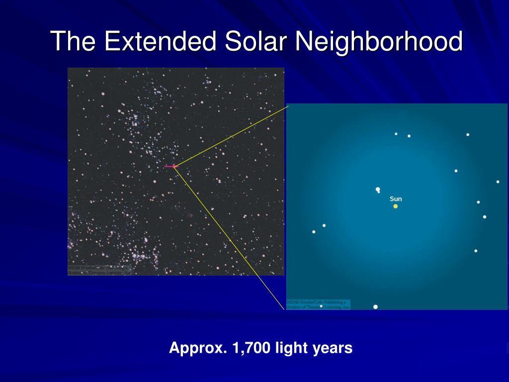 The Extended Solar Neighborhood