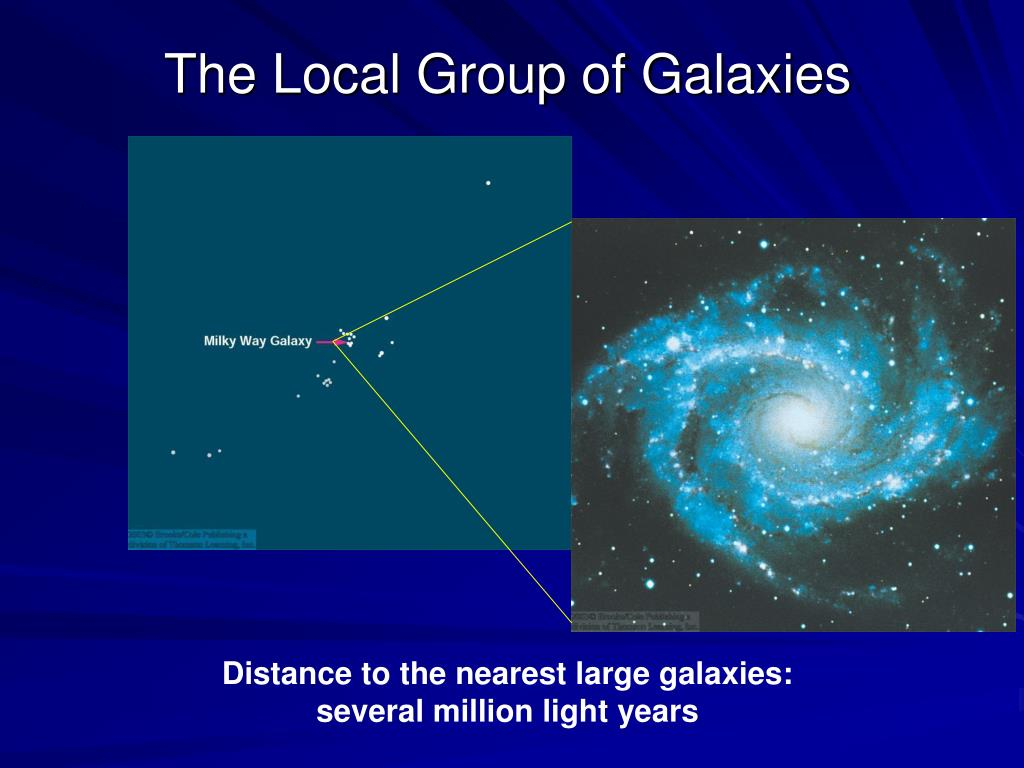 The Local Group of Galaxies