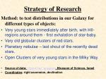 strategy of research