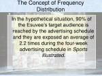 the concept of frequency distribution