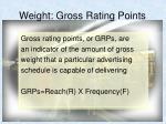 weight gross rating points