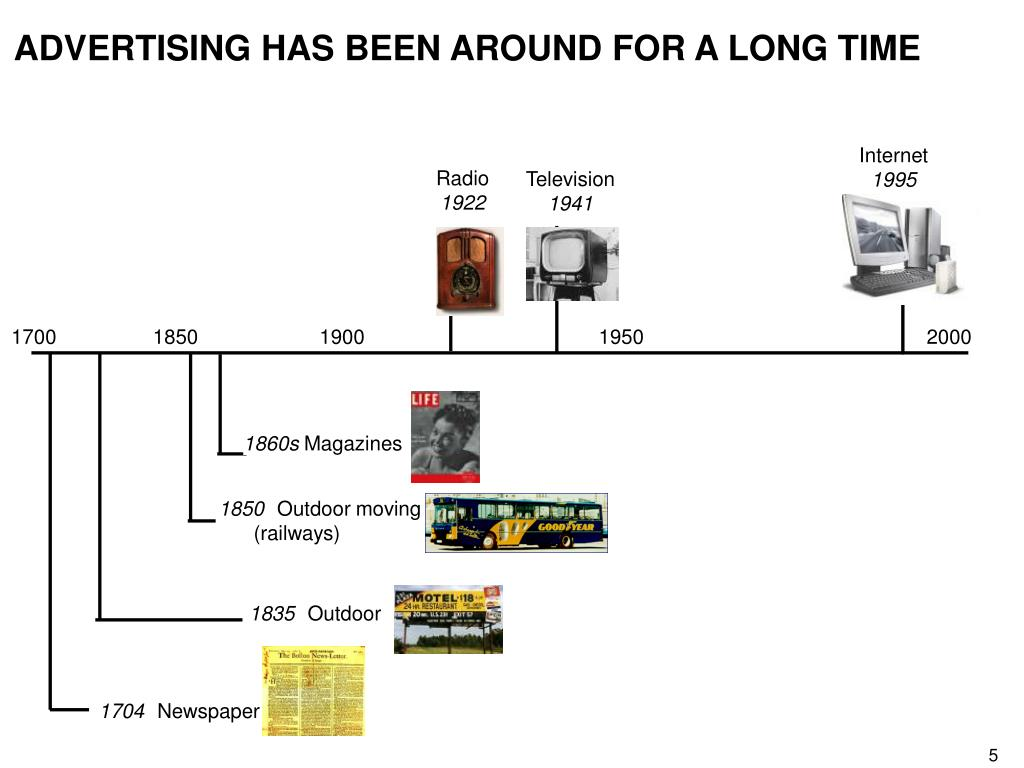 ADVERTISING HAS BEEN AROUND FOR A LONG TIME