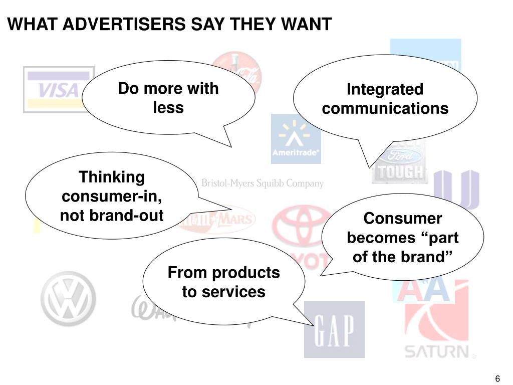 WHAT ADVERTISERS SAY THEY WANT