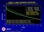 adult lung transplantation kaplan meier survival by era transplants january 1988 june 2004
