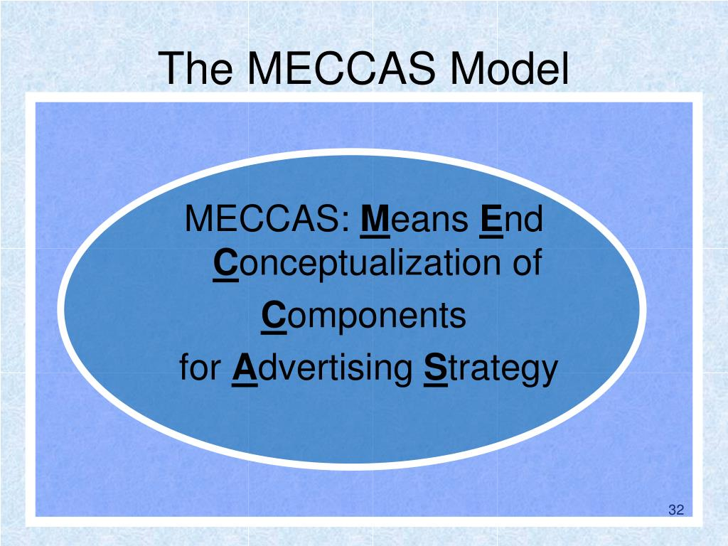 The MECCAS Model