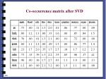 co occurrence matrix after svd