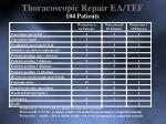 thoracoscopic repair ea tef 104 patients15