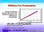 diffusion gas permeametry38