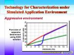 technology for characterization under simulated application environment23