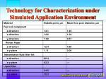 technology for characterization under simulated application environment27