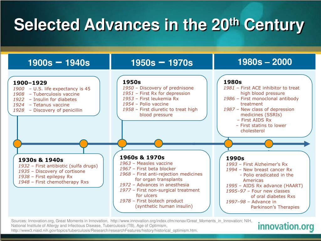 selected advances in the 20 th century l.