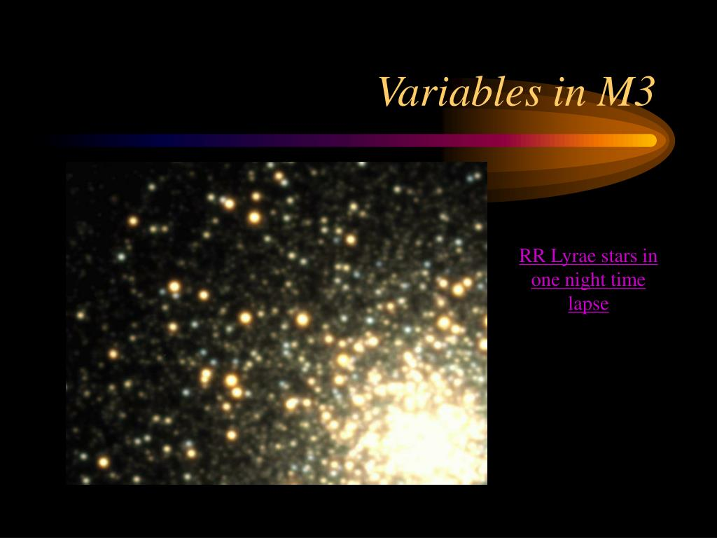 Variables in M3