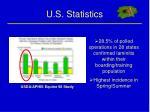 u s statistics