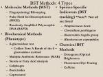 bst methods 4 types1